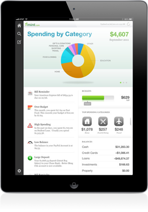 Best Personal Finance Apps for iOS (iPhone and iPad)